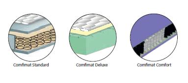 comfimat mattresses